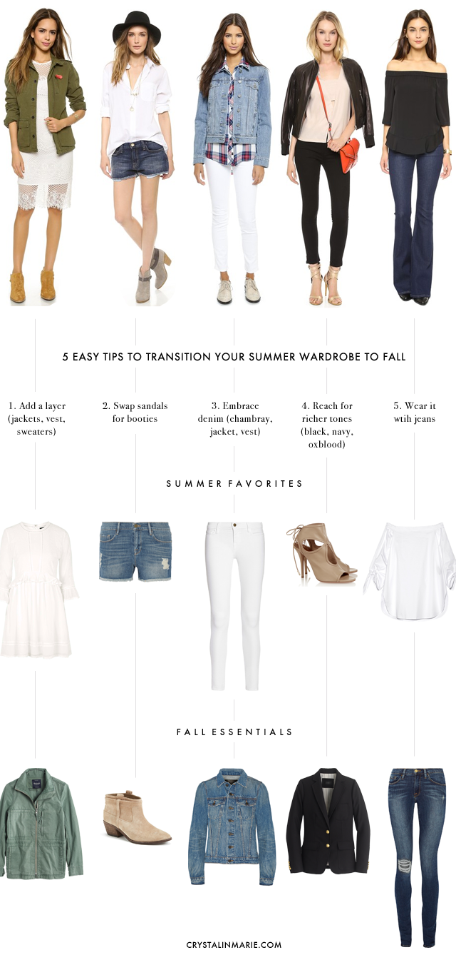 5 Easy Steps to Transition for Summer Wardrobe to Fall