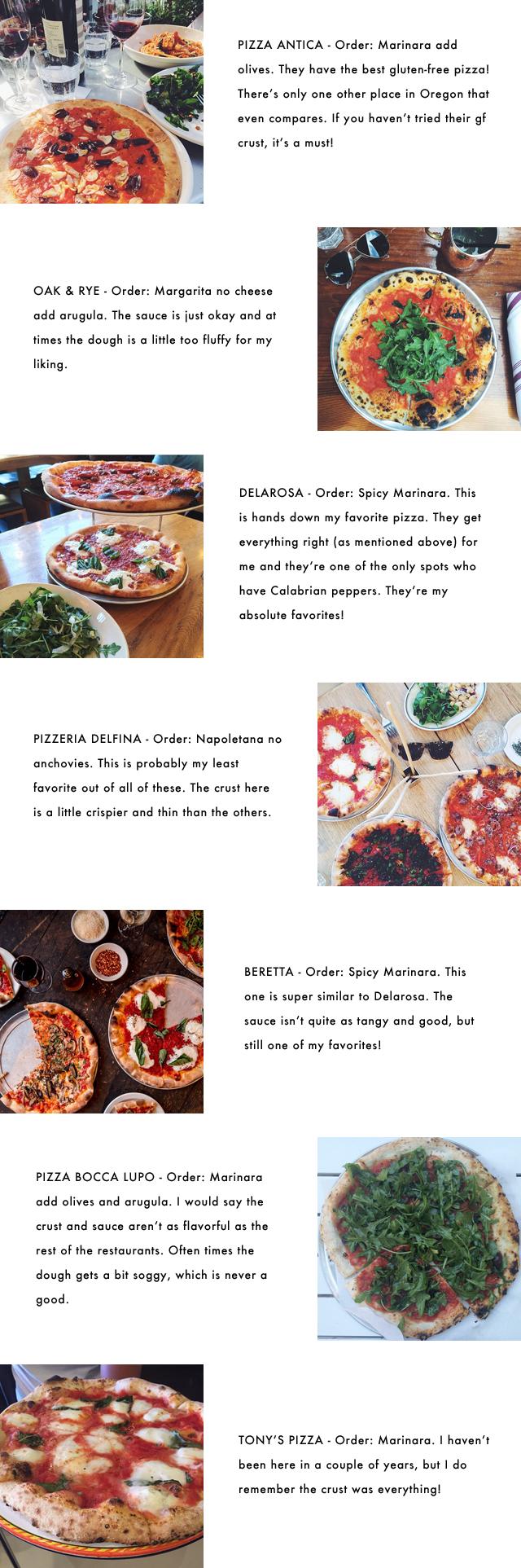 Top 7 Italian Pizza Restaurants 14